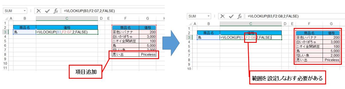 エクセルでvlookup関数の範囲を変更している図
