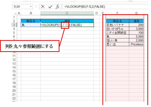 vlookup関数の範囲指定で、列ごと指定している図