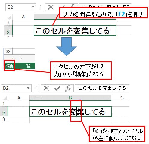 エクセルで編集モードにするためにF2を使う図