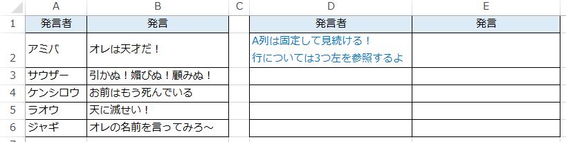 複合参照で列を固定している場合の日本語訳
