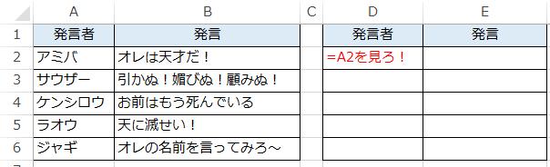 絶対参照の日本語訳