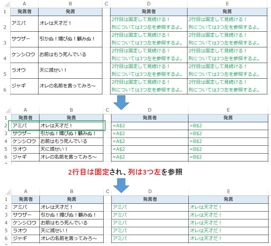 複合参照で行を固定した場合のコピペ