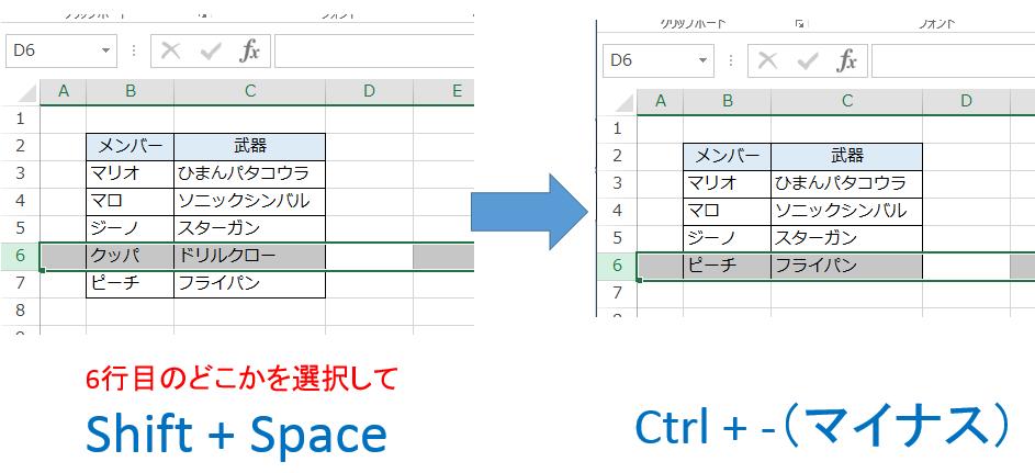 エクセルのショートカットを使って行の削除をする図