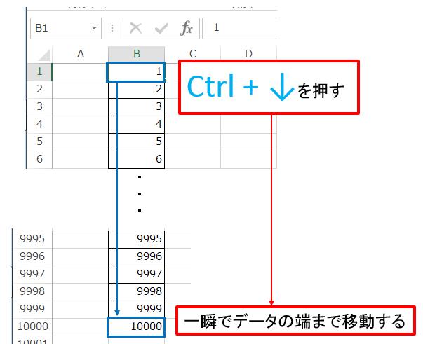 Ctrlを押しながらデータの端まで移動する図