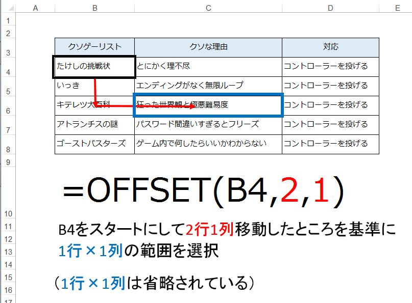 OFFSET関数の事例1