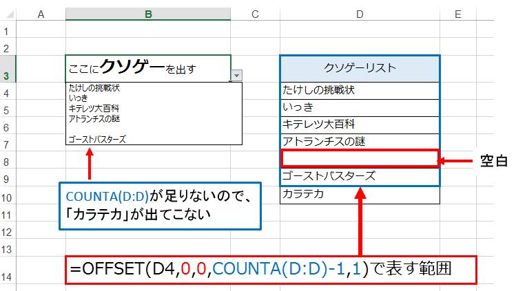空白がある場合のOFFSET関数とCOUNTA関数の組み合わせが参照する範囲