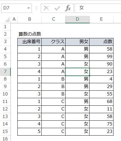 算数の点数表